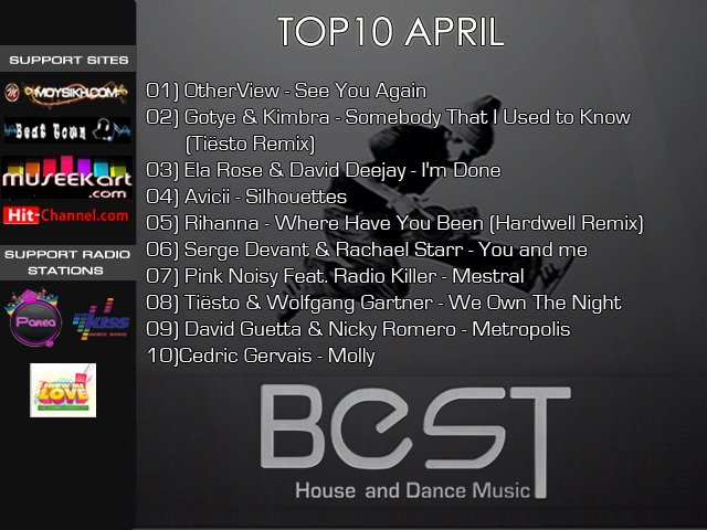 The Best House And Dance Top 10 April 2012